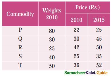 Samacheer Kalvi 12th Business Maths Guide Chapter 9 Applied Statistics Ex 9.2 21