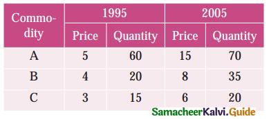 Samacheer Kalvi 12th Business Maths Guide Chapter 9 Applied Statistics Ex 9.2 4