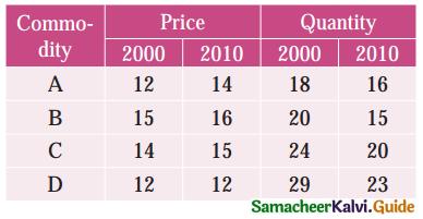 Samacheer Kalvi 12th Business Maths Guide Chapter 9 Applied Statistics Ex 9.2 6