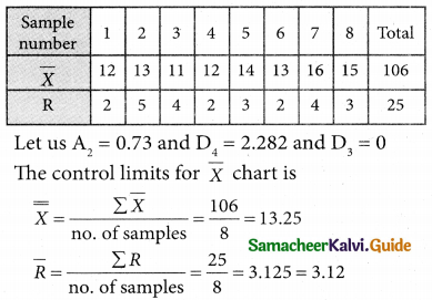 Samacheer Kalvi 12th Business Maths Guide Chapter 9 Applied Statistics Ex 9.3 17