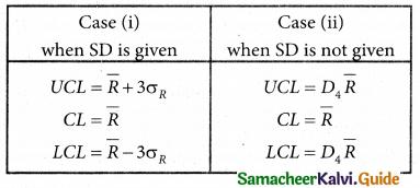 Samacheer Kalvi 12th Business Maths Guide Chapter 9 Applied Statistics Ex 9.3 2