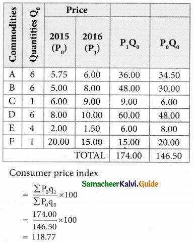 Samacheer Kalvi 12th Business Maths Guide Chapter 9 Applied Statistics Miscellaneous Problems 15