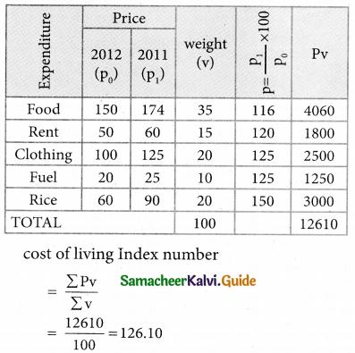 Samacheer Kalvi 12th Business Maths Guide Chapter 9 Applied Statistics Miscellaneous Problems 17