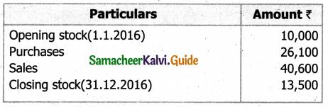 Samacheer Kalvi 11th Accountancy Guide Chapter 12 Final Accounts of Sole Proprietors – I 61