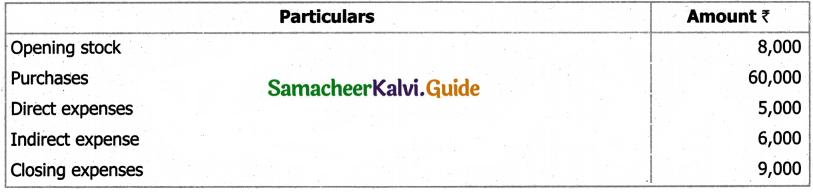 Samacheer Kalvi 11th Accountancy Guide Chapter 12 Final Accounts of Sole Proprietors – I 71