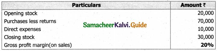 Samacheer Kalvi 11th Accountancy Guide Chapter 12 Final Accounts of Sole Proprietors – I 72