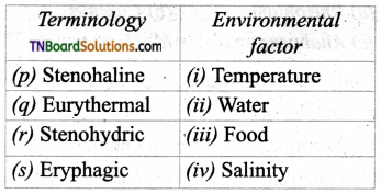 TN Board 12th Bio Botany Important Questions Chapter 6 Principles of Ecology 3