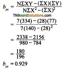 TN Board 12th Economics Important Questions Chapter 12 Introduction to Statistical Methods and Econometrics 14
