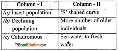 TN Board 12th Bio Zoology Important Questions Chapter 10 Organisms and Population 6