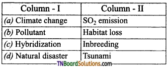 TN Board 12th Bio Zoology Important Questions Chapter 11 Biodiversity and its Conservation 10