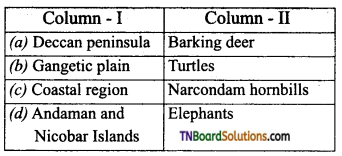 TN Board 12th Bio Zoology Important Questions Chapter 11 Biodiversity and its Conservation 12