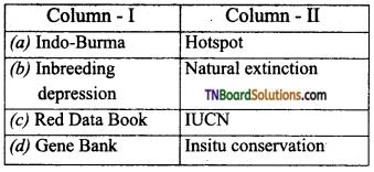 TN Board 12th Bio Zoology Important Questions Chapter 11 Biodiversity and its Conservation 13