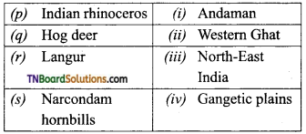 TN Board 12th Bio Zoology Important Questions Chapter 11 Biodiversity and its Conservation 7