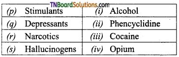TN Board 12th Bio Zoology Important Questions Chapter 7 Human Health and Diseases 10
