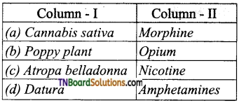 TN Board 12th Bio Zoology Important Questions Chapter 7 Human Health and Diseases 16