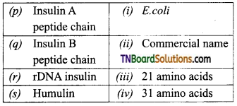 TN Board 12th Bio Zoology Important Questions Chapter 9 Applications of Biotechnology 4