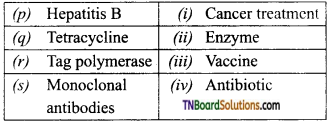 TN Board 12th Bio Zoology Important Questions Chapter 9 Applications of Biotechnology 7