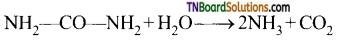 TN Board 12th Chemistry Important Questions Chapter 10 Surface Chemistry 14