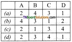 TN Board 12th Chemistry Important Questions Chapter 10 Surface Chemistry 19