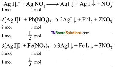 TN Board 12th Chemistry Important Questions Chapter 10 Surface Chemistry 21