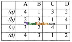 TN Board 12th Chemistry Important Questions Chapter 10 Surface Chemistry 23