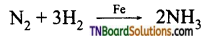 TN Board 12th Chemistry Important Questions Chapter 10 Surface Chemistry 6