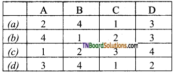 TN Board 12th Chemistry Important Questions Chapter 11 Hydroxy Compounds and Ethers 117