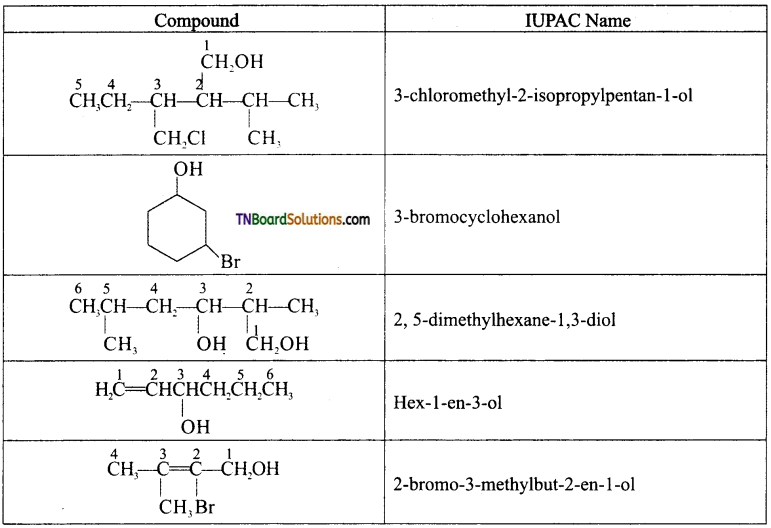 TN Board 12th Chemistry Important Questions Chapter 11 Hydroxy Compounds and Ethers 3