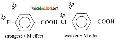 TN Board 12th Chemistry Important Questions Chapter 12 Carbonyl Compounds and Carboxylic Acids 147