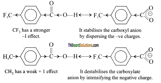 TN Board 12th Chemistry Important Questions Chapter 12 Carbonyl Compounds and Carboxylic Acids 167