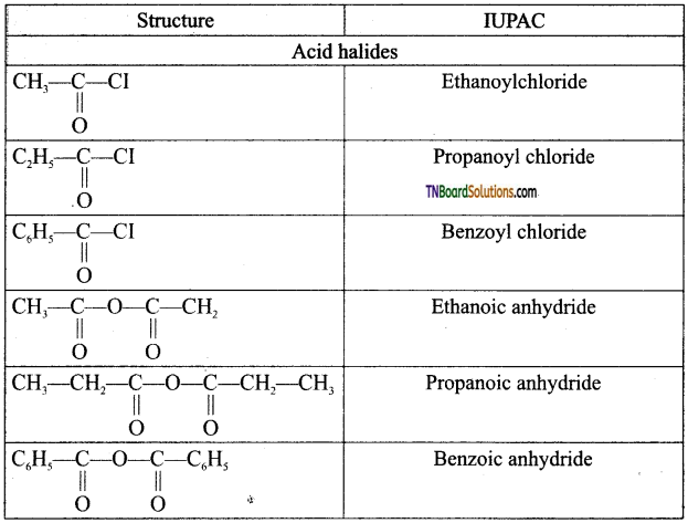 TN Board 12th Chemistry Important Questions Chapter 12 Carbonyl Compounds and Carboxylic Acids 183
