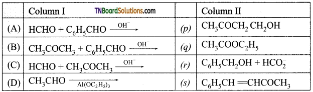 TN Board 12th Chemistry Important Questions Chapter 12 Carbonyl Compounds and Carboxylic Acids 224