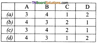TN Board 12th Chemistry Important Questions Chapter 14 Biomolecules 36