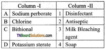 TN Board 12th Chemistry Important Questions Chapter 15 Chemistry in Everyday Life 14