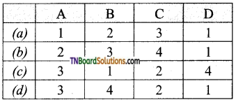 TN Board 12th Chemistry Important Questions Chapter 15 Chemistry in Everyday Life 15