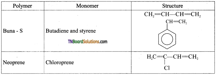 TN Board 12th Chemistry Important Questions Chapter 15 Chemistry in Everyday Life 2