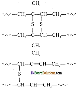 TN Board 12th Chemistry Important Questions Chapter 15 Chemistry in Everyday Life 9