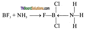 TN Board 12th Chemistry Important Questions Chapter 2 p-Block Elements – I 29