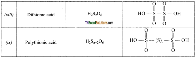 TN Board 12th Chemistry Important Questions Chapter 3 p-Block Elements – II 100