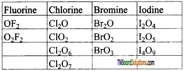 TN Board 12th Chemistry Important Questions Chapter 3 p-Block Elements – II 140