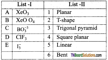 TN Board 12th Chemistry Important Questions Chapter 3 p-Block Elements – II 154