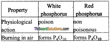 TN Board 12th Chemistry Important Questions Chapter 3 p-Block Elements – II 39