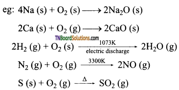 TN Board 12th Chemistry Important Questions Chapter 3 p-Block Elements – II 71