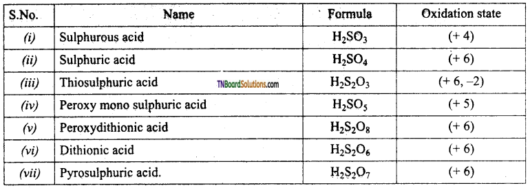 TN Board 12th Chemistry Important Questions Chapter 3 p-Block Elements – II 98