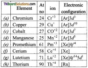 TN Board 12th Chemistry Important Questions Chapter 4 Transition and Inner Transition Elements 1