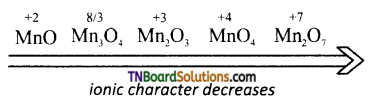 TN Board 12th Chemistry Important Questions Chapter 4 Transition and Inner Transition Elements 13