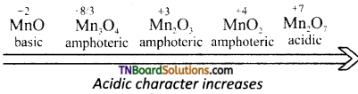 TN Board 12th Chemistry Important Questions Chapter 4 Transition and Inner Transition Elements 14