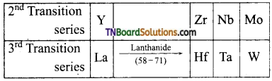 TN Board 12th Chemistry Important Questions Chapter 4 Transition and Inner Transition Elements 3