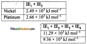 TN Board 12th Chemistry Important Questions Chapter 4 Transition and Inner Transition Elements 45