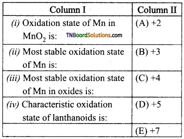 TN Board 12th Chemistry Important Questions Chapter 4 Transition and Inner Transition Elements 49